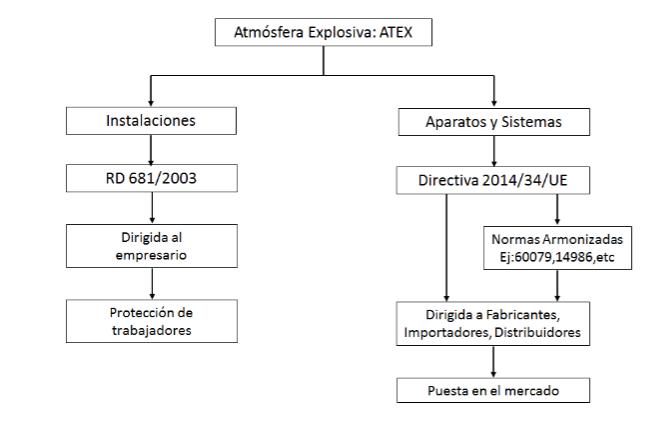 normativa-atex-1