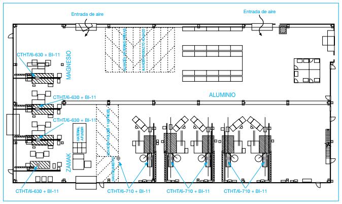 ventilacion nave fundicion