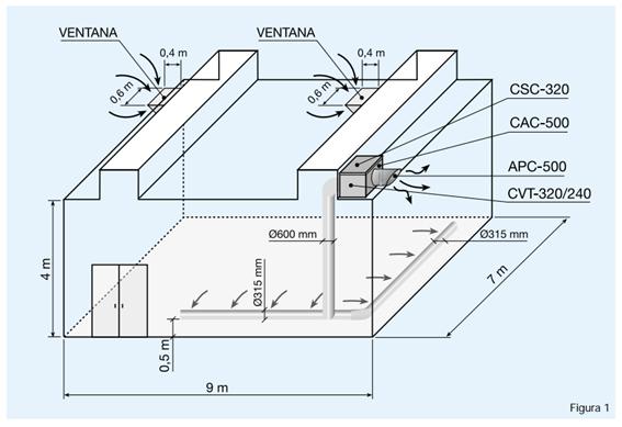 Ventilación caso práctico