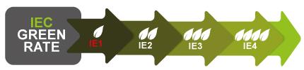 IEC Green rate