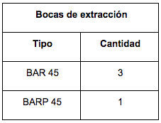 Bocas de extracción autorregulables