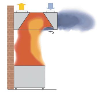 Campana con reservorio de humos
